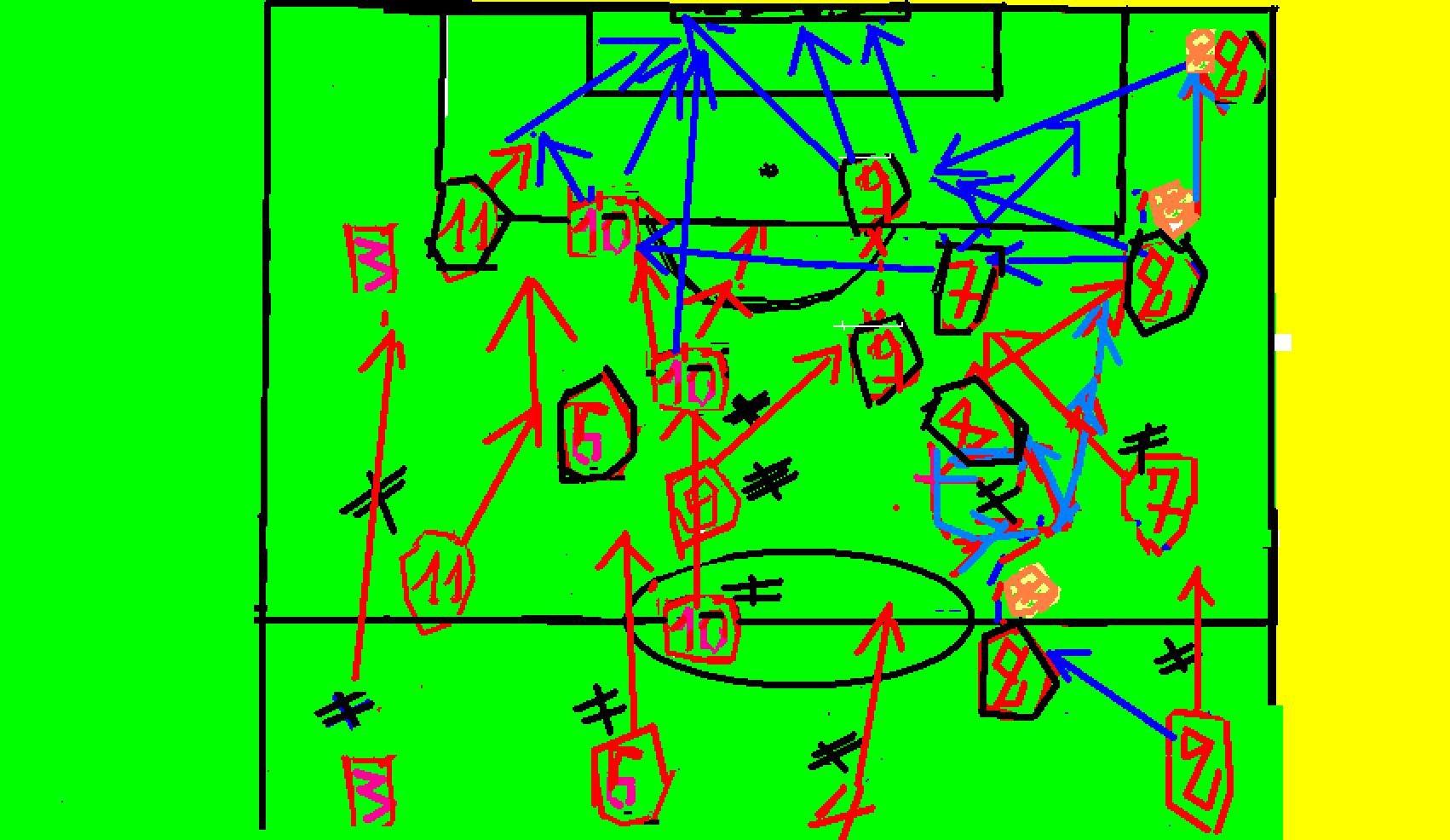L'animation en verticale à dominante latérale: vers une tactique idéale... 2metapemilieuoccupsolutionindividuellemessieouchrronaldo